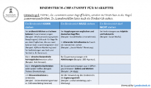 Bindstrich-Cheatsheet Sprachschach